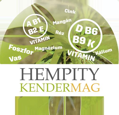 Kendermag, vitaminok és ásványi anyagok
